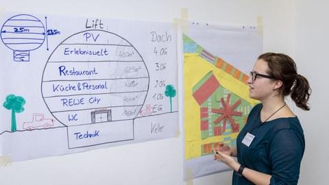 Foto einer Studentin, die vor einer Wand steht und beschriftete und bemalte Flipchartpapiere betrachtet, die vor ihr an der Wand befestigt sind.
