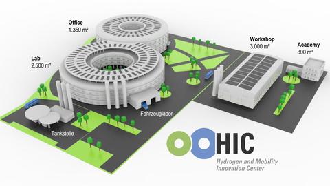 Konzeptbild des HIC
