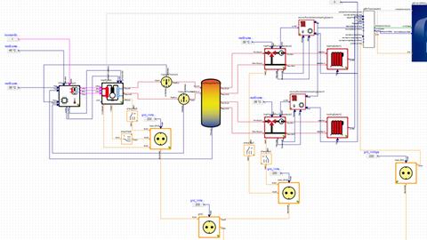 Anlagensimulation Abbildung Modellica