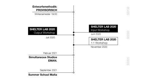 Shelter_Zeitplan