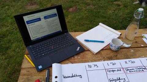Foto einer Mindmap auf einem Tisch mit Laptop, Stiften, Notizbuch und Geschirr.