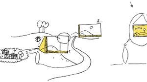 Das Bild zeigt einen Ausschnitt aus einer studentischen Arbeit zur Landschaftswahrnehmung. Dargestellt ist eine Skizze zu Landschaftselementen.