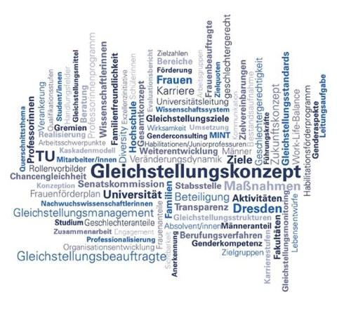 Chancengleichheit TU Dresden