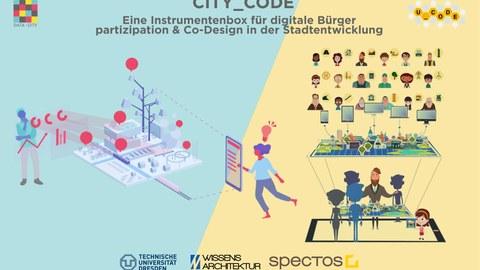CITY CODE VIENNA