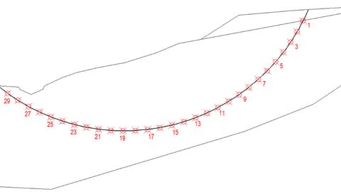Untersuchter Gleitkreis im Böschungsmodell
