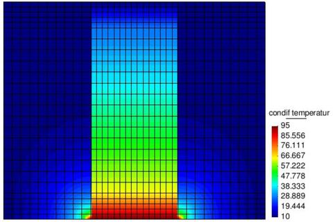 Numerische Berechnung des thermischen Bodenverhaltens