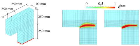 B4-Nichtlokaler Schädigungsansatz nach dem microplane model