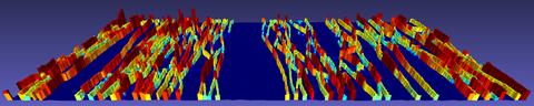 Visualisierung der Rissbreiten (Farbschema bzw. Prismenhöhen)