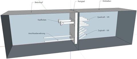 Verbindung Holzbalken und Betonkopf mittels Fertigteil