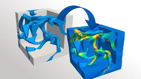 Deformation eines Materials durch Druck. Darstellung der Verformung.