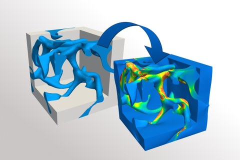 Deformation of a material due to pressure.