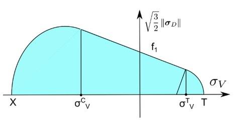 abb. 3