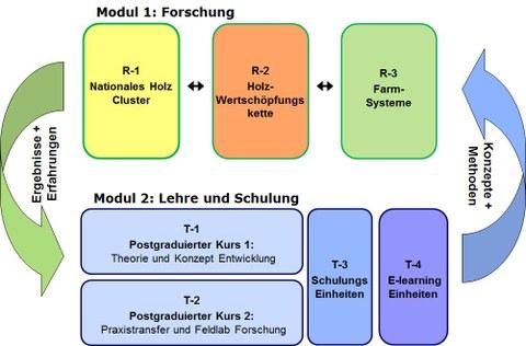 Grafik_project framework_deutsch.jpg