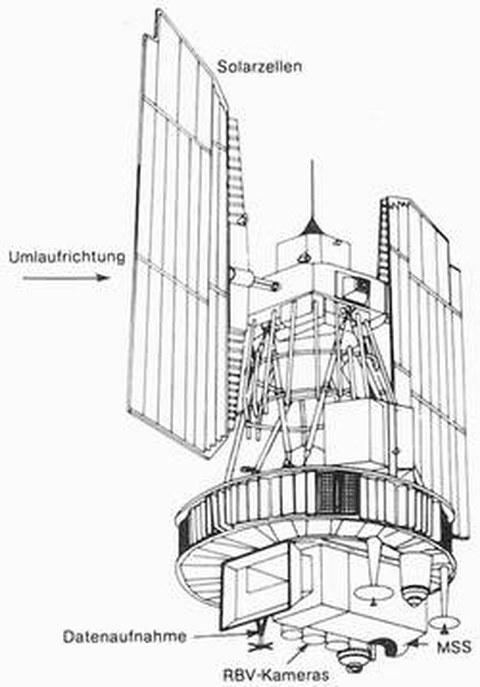 Abb.9-1: schematische Darstellung von LANDSAT 1-3 (aus Löffler, 1985)