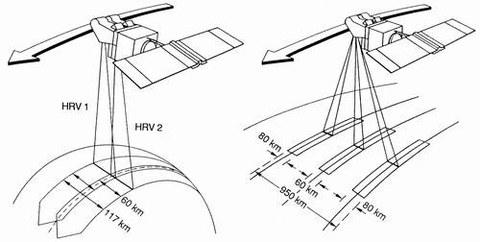 Abb. 9-10: schematische Darstellung der Senkrecht- und der Schrägaufnahme (aus Albertz, 1991)