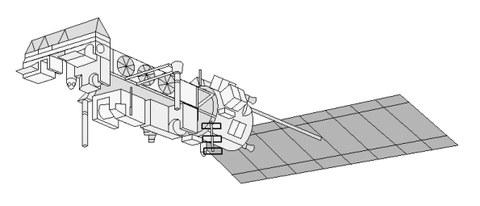 Abb. 9-24: schematische Darstellung von NOAA