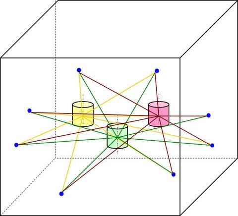 Prinzip der Panorama-Buendelblockausgleichung