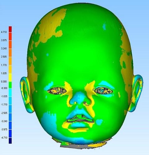Abb. 1: 3D-Abweichung des Puppenkopfes aus STARscanner-Aufnahme zum ATOS II Triple Scan