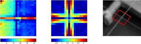 Abb. 4: (v.l.n.r.) Residuen, Standardabweichungen der Beobachtungen, Kontrolle (Schatten des Rahmens verantwortlich für hohen Anteil großer Grauwertdifferenzen)
