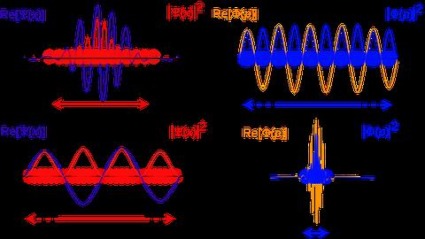 Schrödinger-Gleichung