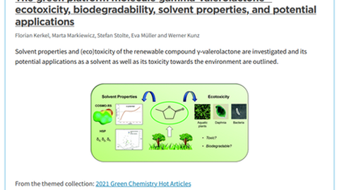 2021 Green Chemistry Hot Articles.png