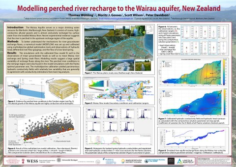 Poster: Modelling perched river recharge to the Wairau aquifer, New Zealand