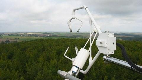 Ultraschallanemometer und Gasanalysator