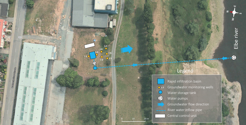 Location of INOWAS rapid infiltration basin and groundwater monitoring wells