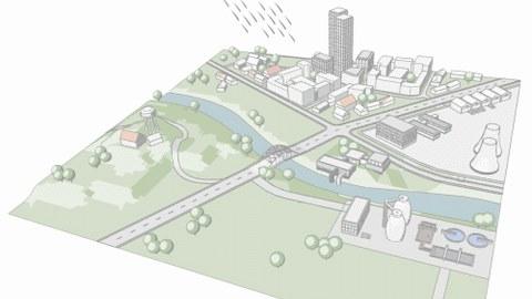 Übersichtsbild urbanes Entwässerungsgebiet