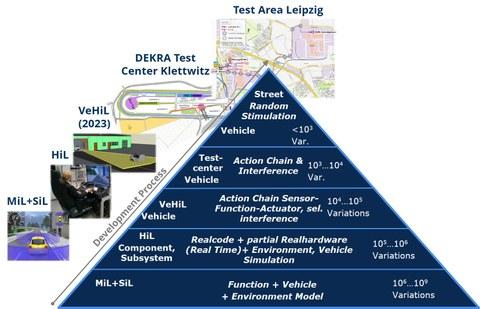 Absicherungspyramide EV.jpg