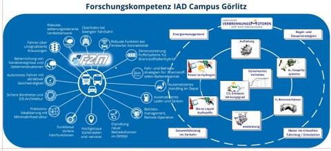Forschungskompetenz IAD.jpg