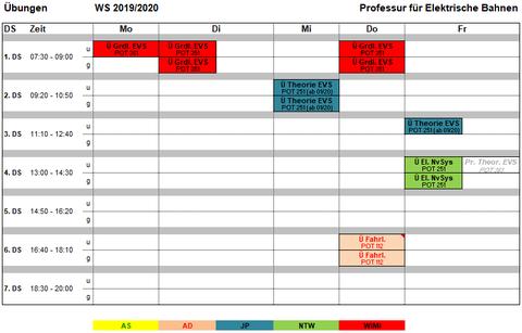 Vorlesungen der Professur für Elektrische Bahnen im Wintersemester 2019/2020