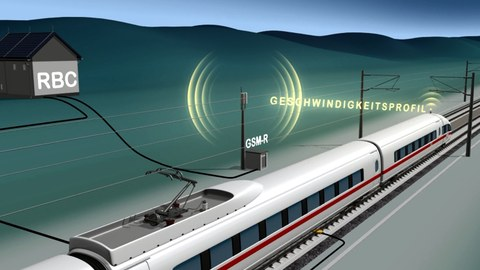 Informationsübertragung im Zugbeeinflussungssystem ETCS