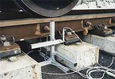 Messstelle mit induktiven Wegaufnehmern an Schienenfuß und Schwelle