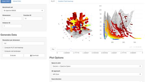 moPLOT Dashboard das ein 3D-Optimierungsproblem mit Hilfe eines MRI-Scans zeigt