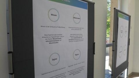 Plakat mit Inhalt zu Zukunftswerkstatt