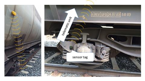 Smart Rail Cargo Telematic Unit