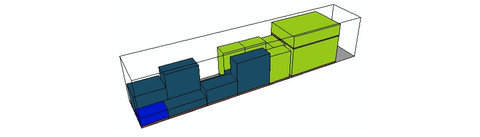Graphic for loading optimization at WITRON. Several rectangles in green and blue.