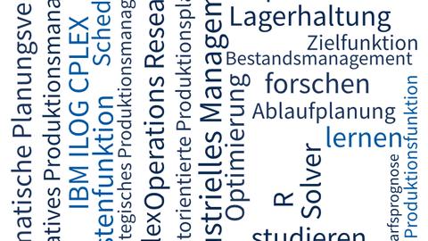 Wordcloud mit Begriffen der Module des Lehrstuhls.