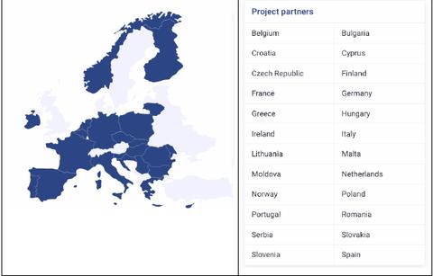 Partner iPAAC