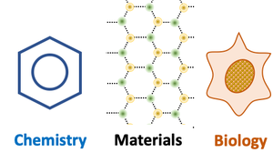 Chemistry Materials and Biology