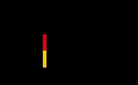 Logo Ministerium Bildung und Forschung