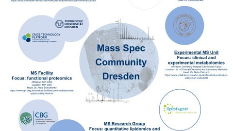 Mass Spec Community Dresden