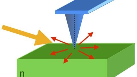 graphic SNOM - Optical Near-Field Microscopy