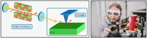 NanOMap II - graphic material analysis and photo microscope