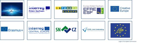 Logos der EU-Förderprogramme Horizon 2020, ESF, EFRE, Interreg, Erasmus+, Creative Europe, ECSEL
