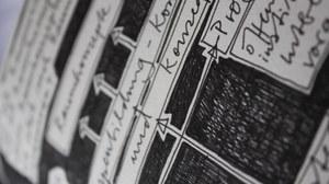 Bild eines Verlaufsschemas. Durch die Perspektive kann man keine Wörter genau identifizieren.