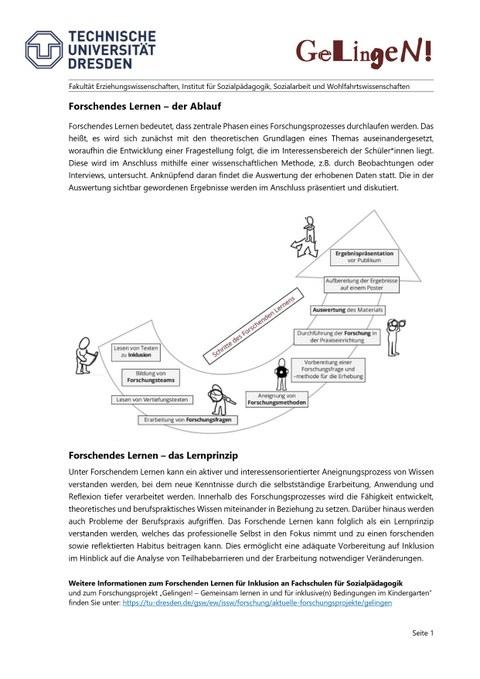 Ablauf-Lernprinzip