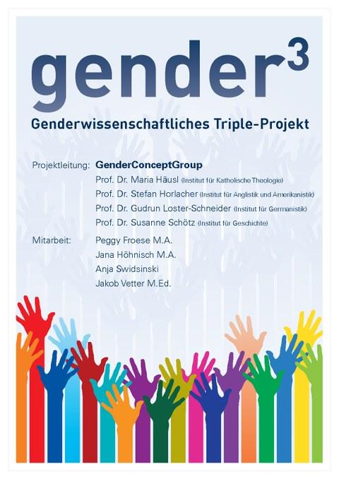 Mappe zu genderhochdrei