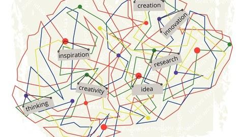 """Grafische Darstellung zum Thema Brainstorming. Ein Netz aus bunten Linien verbindet die Begriffe """"creation"""", """"innovation"""", """"inspiration"""", """"research"""", """"creativity"""", """"idea"""" und """"thinking"""" miteinander."""